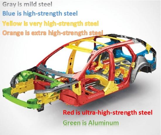 Volvo body structure