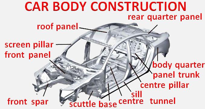 Car body construction