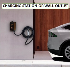 Charging station or Wall outlet for electric car