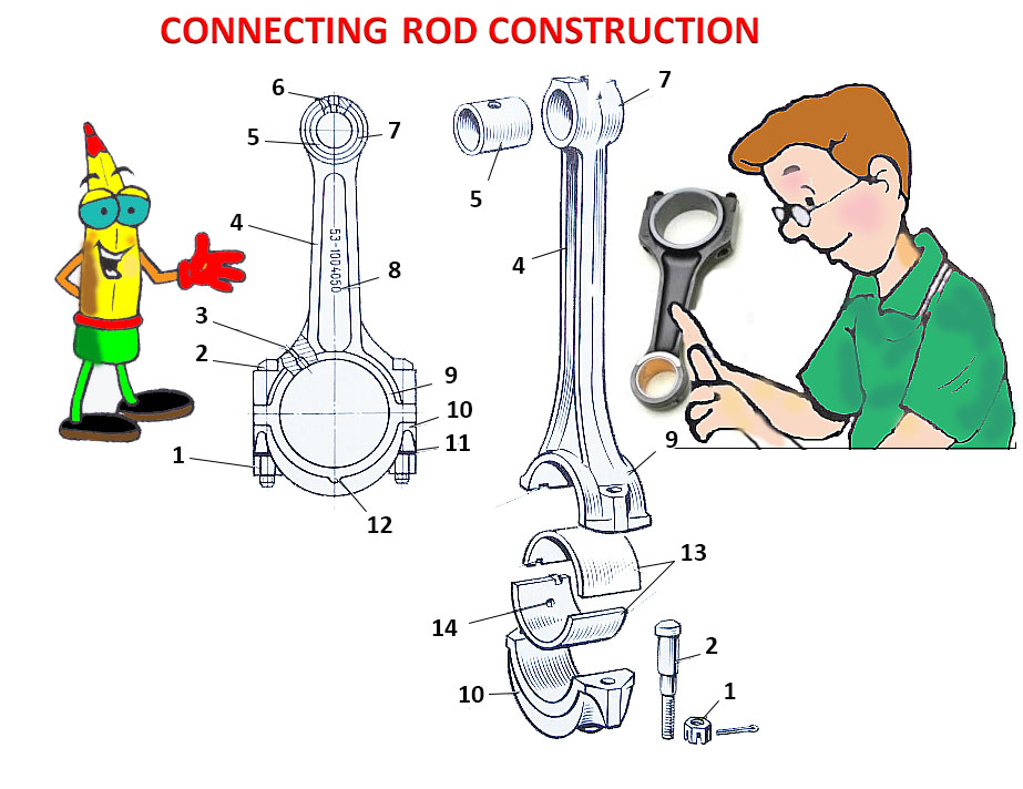 Connecting rod construction for Kids