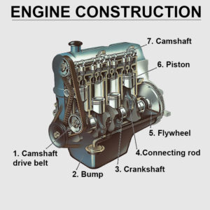Engine comstructiom