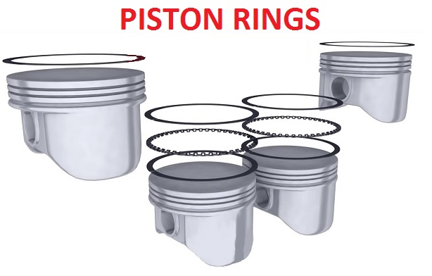 Piston rings construction