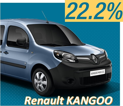 RENAULT KANGOO electric car