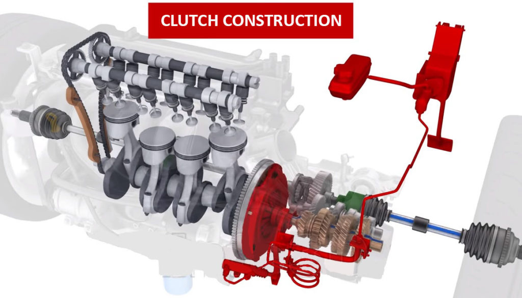 VEHICLE CLUTCH CONSTRUCTION