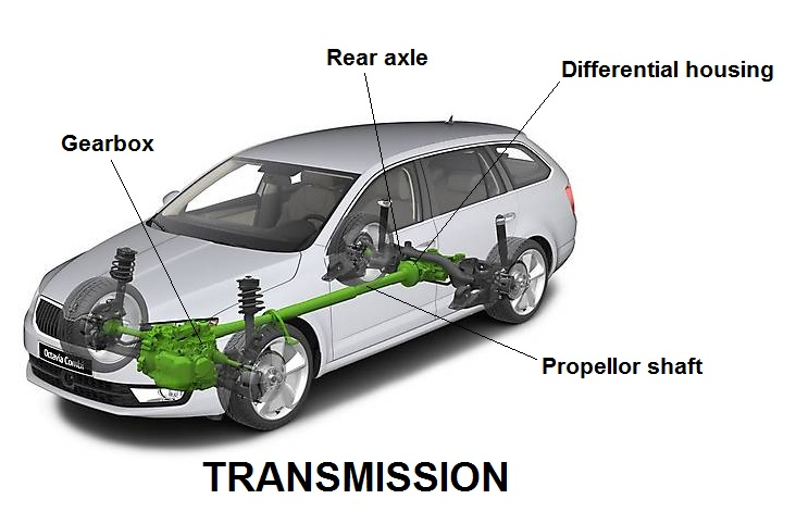 Transmission construction, car transmission for kids