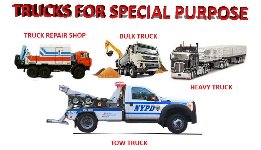 Truck for special purpose