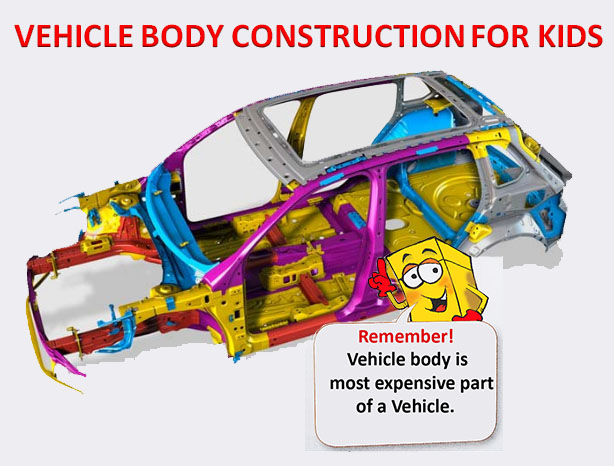 Vehicle body construction for Kids