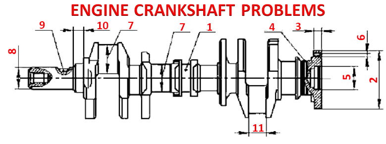 Engine Crankshaft Problems