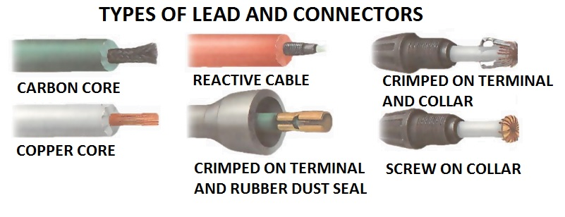 types of lead and connectors