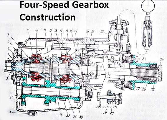 Four speed Gearbox Construction