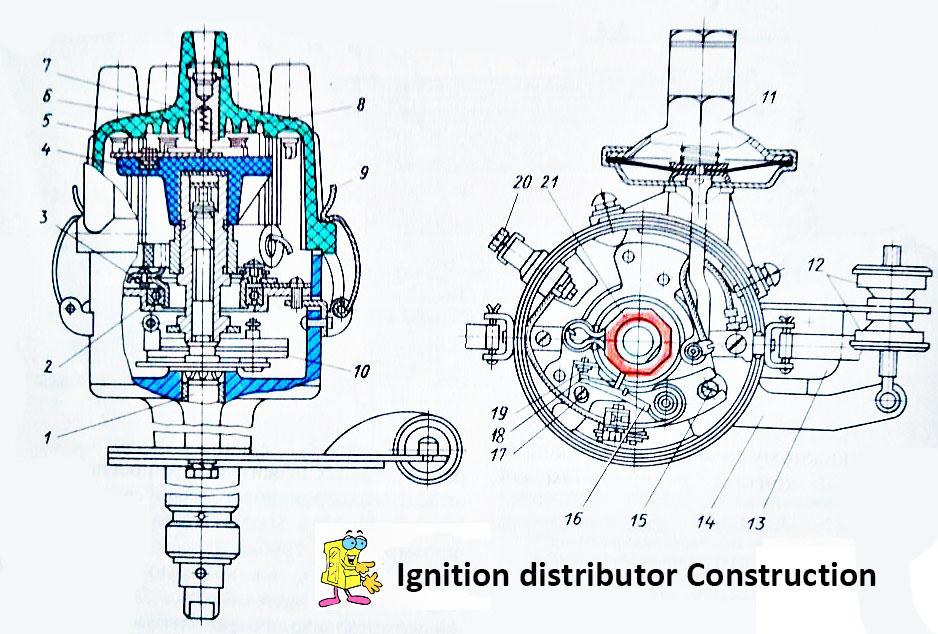 Ignition Distributor Construction