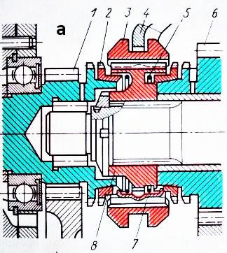 Synchronizer construction