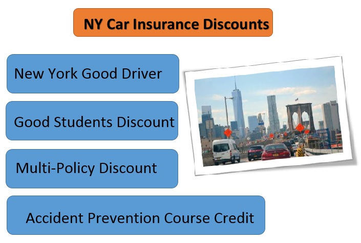 Progressive Car Insurance New York