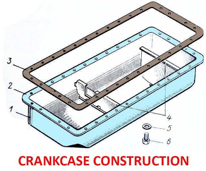 Сrankcase construction