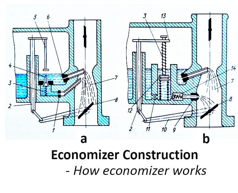 Economizer Construction