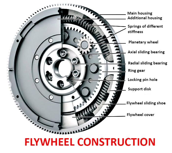 Engine Flywheel  Construction