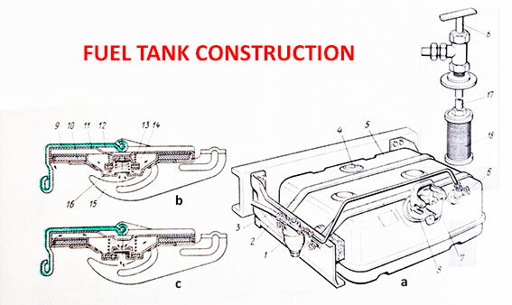 Fuel tank Construction