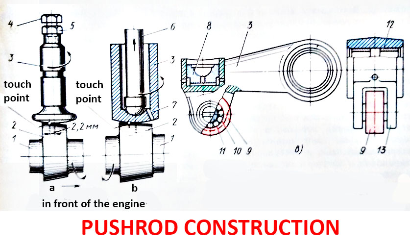 Push rods construction