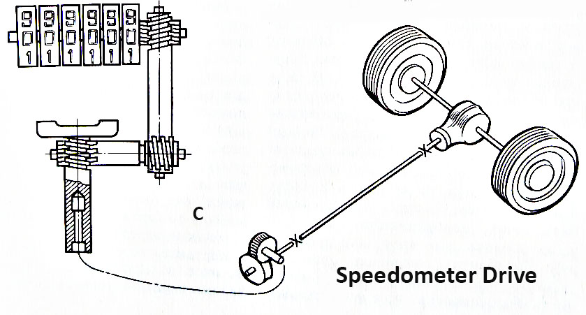 speedometer drive scheme