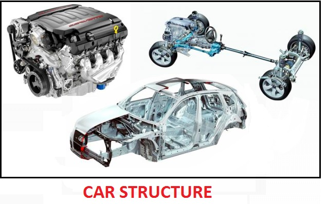Car structure