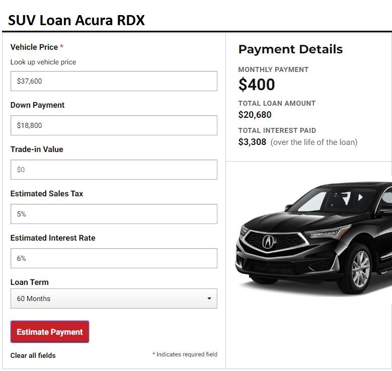 SUV Loans In USA: Acura MDX, Acura RDX, BMW X5, BMW X7