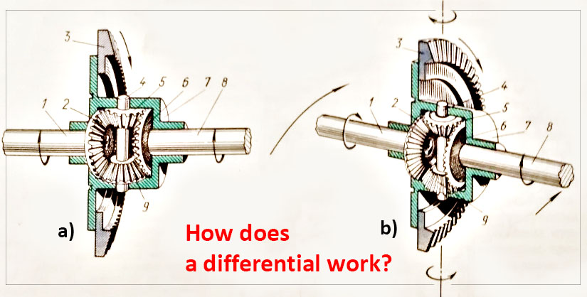 How does a differential work