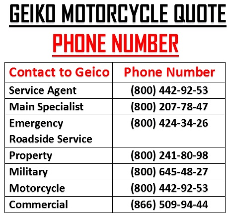 Geico Motorcycle Insurance Quate Phone number