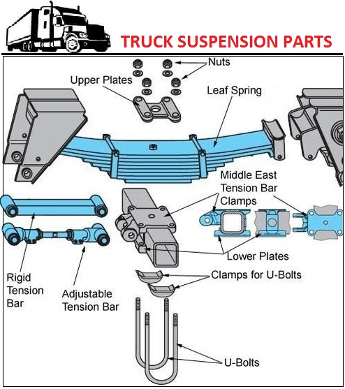 Truck Suspension Parts