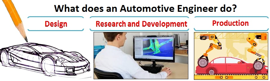 What does an Automotive Engineer do
