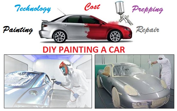 Car painting process