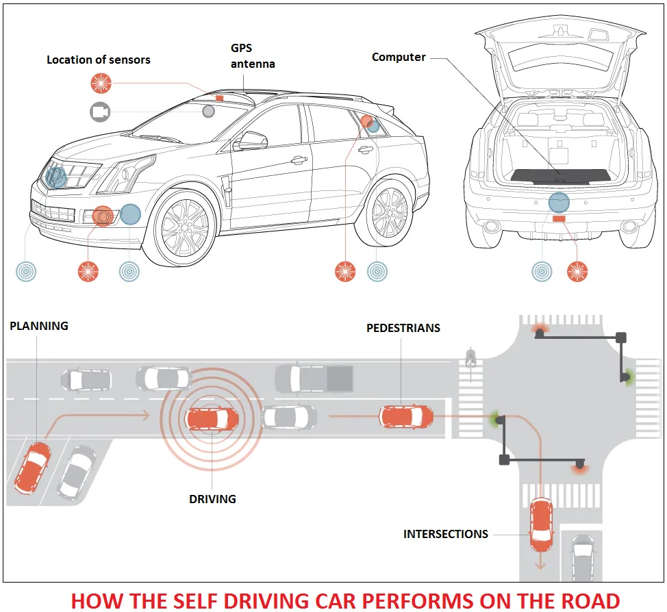 How the safe driving car performs on the road