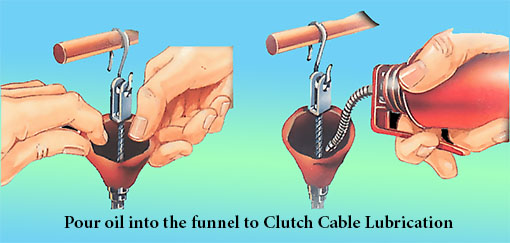 Clutch cable lubrication DIY