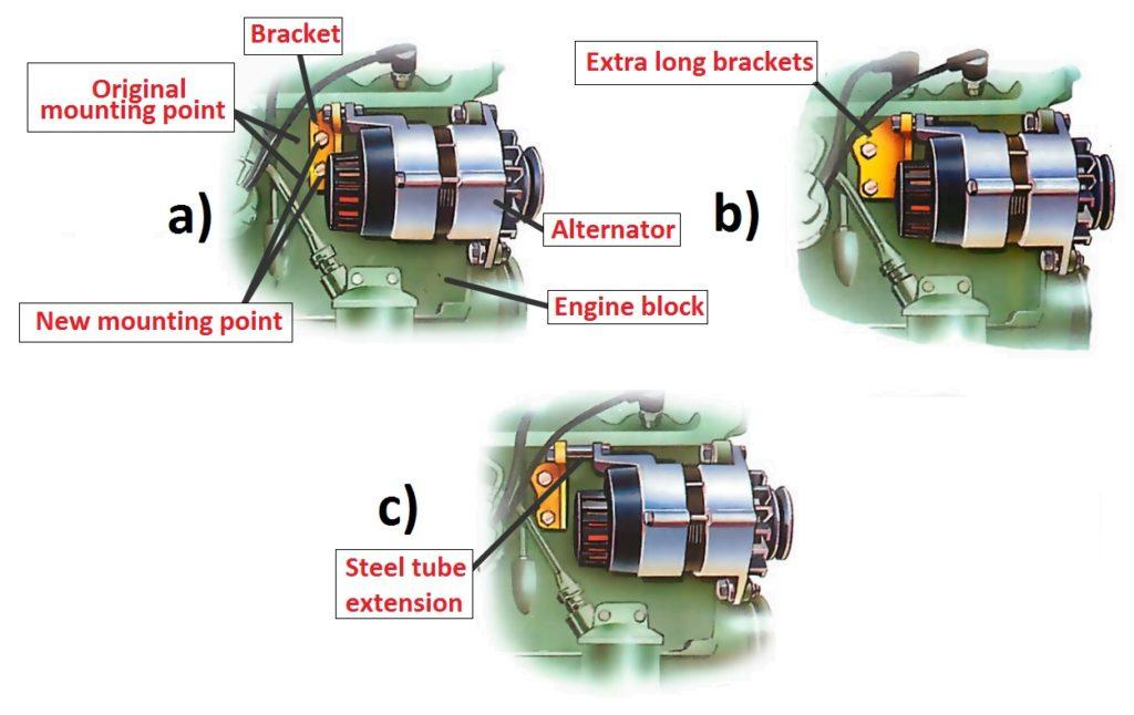 Alternator mounting