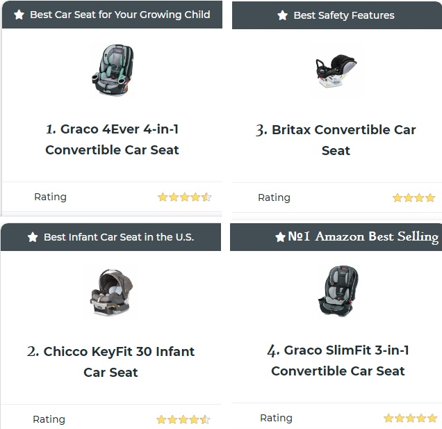 Most Comfortable Baby Car Seat