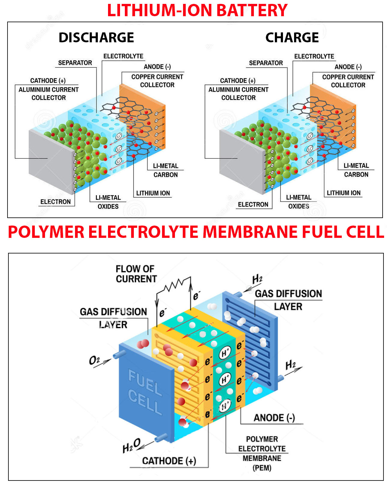Electric Battery Diagram