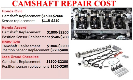 Camshaft replacement cost