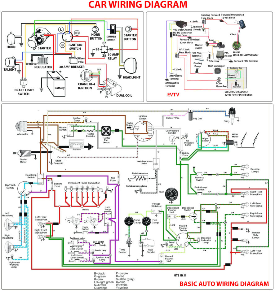 [NRIO_4796]   Car Wiring Diagram | Car Construction | Basic Car Wiring Diagram |  | CAR ANATOMY