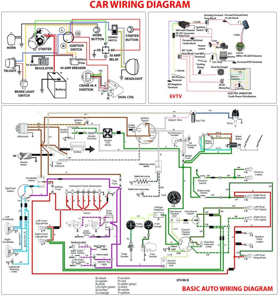 Car Wiring Diagram Construction