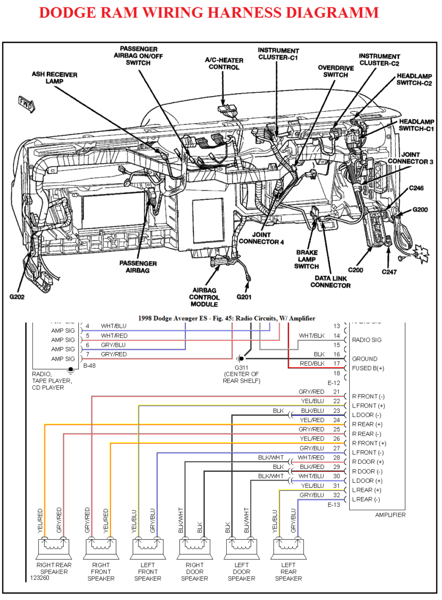 Dodge Ram Wiring Harness Diagram | Car ConstructionCAR ANATOMY