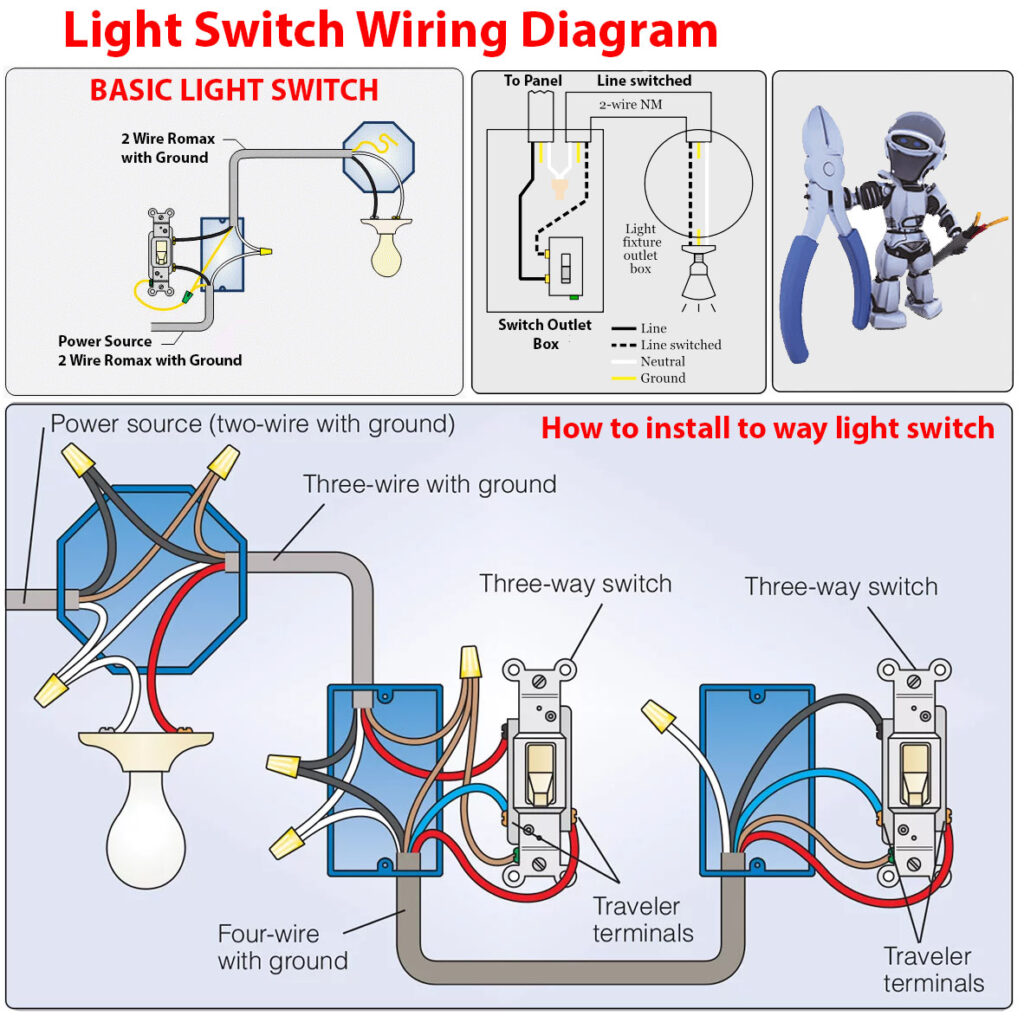 Light Switch Wiring Diagram | Car ConstructionCAR ANATOMY