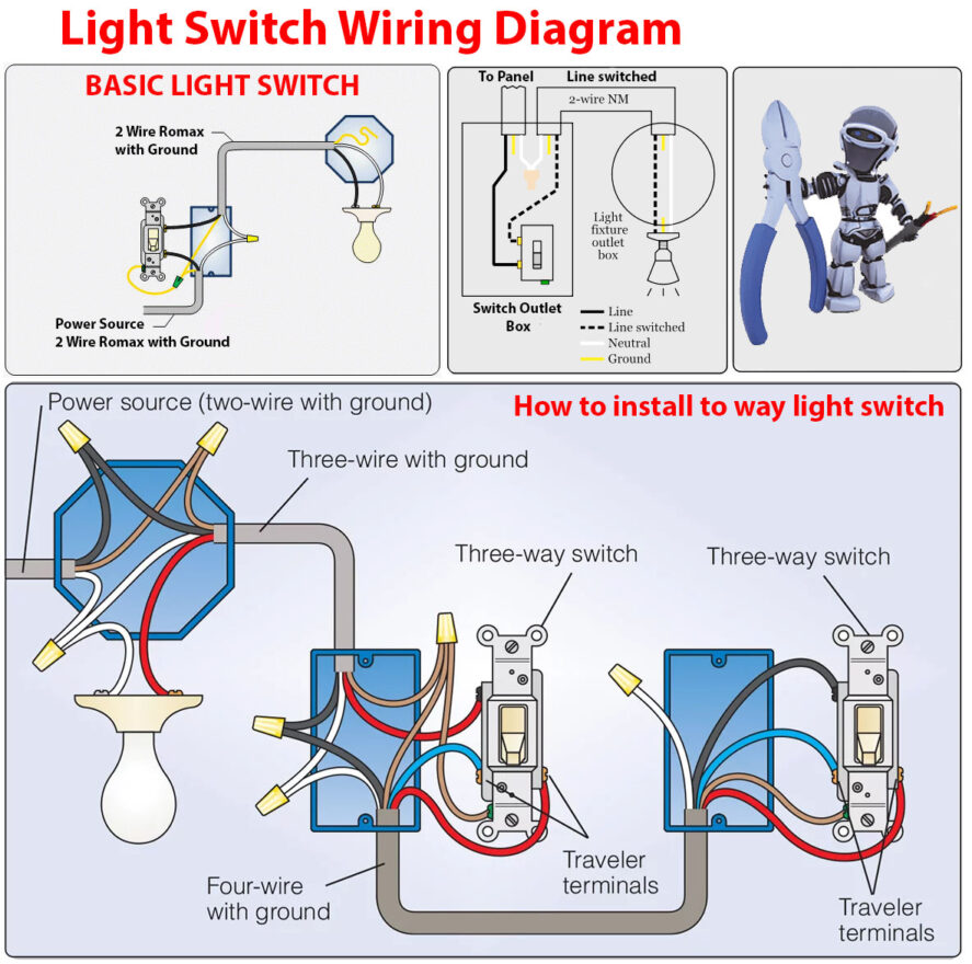 Wiring Diagram For Light And Switch from www.newkidscar.com