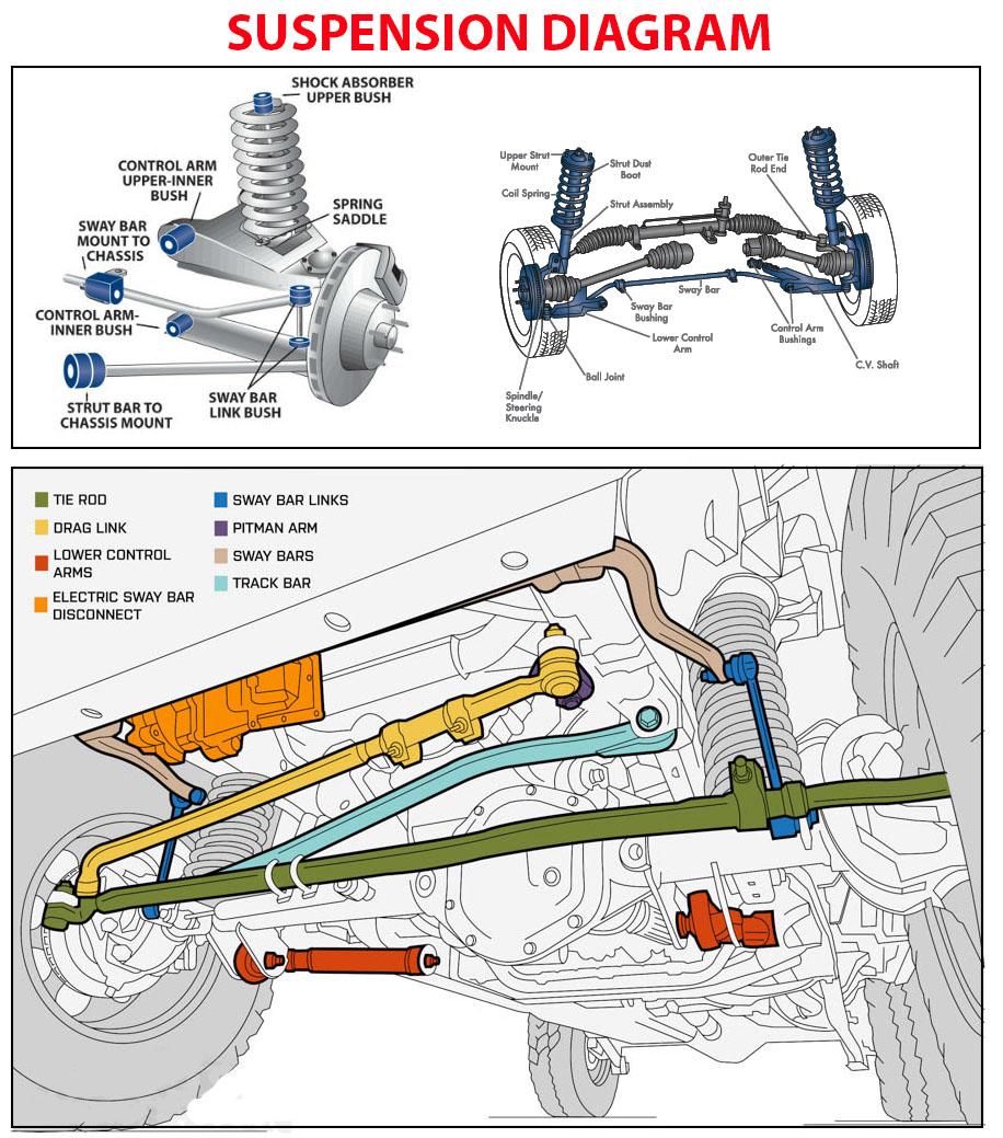 Suspension Diagram