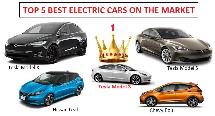 Electric Car Market Usa Car Construction