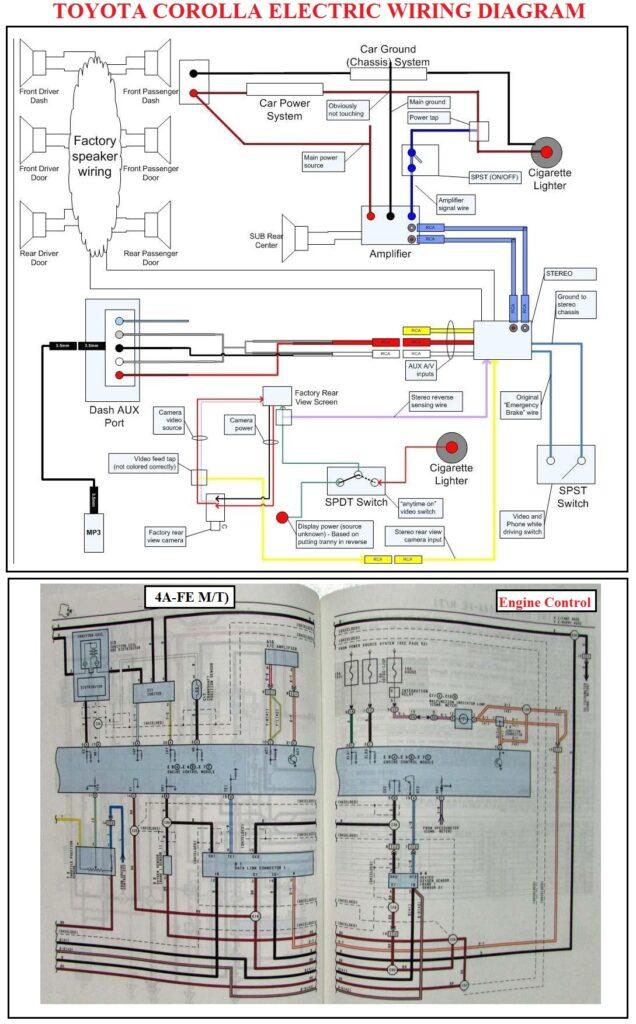 toyota corolla wiring diagram | car construction  car anatomy