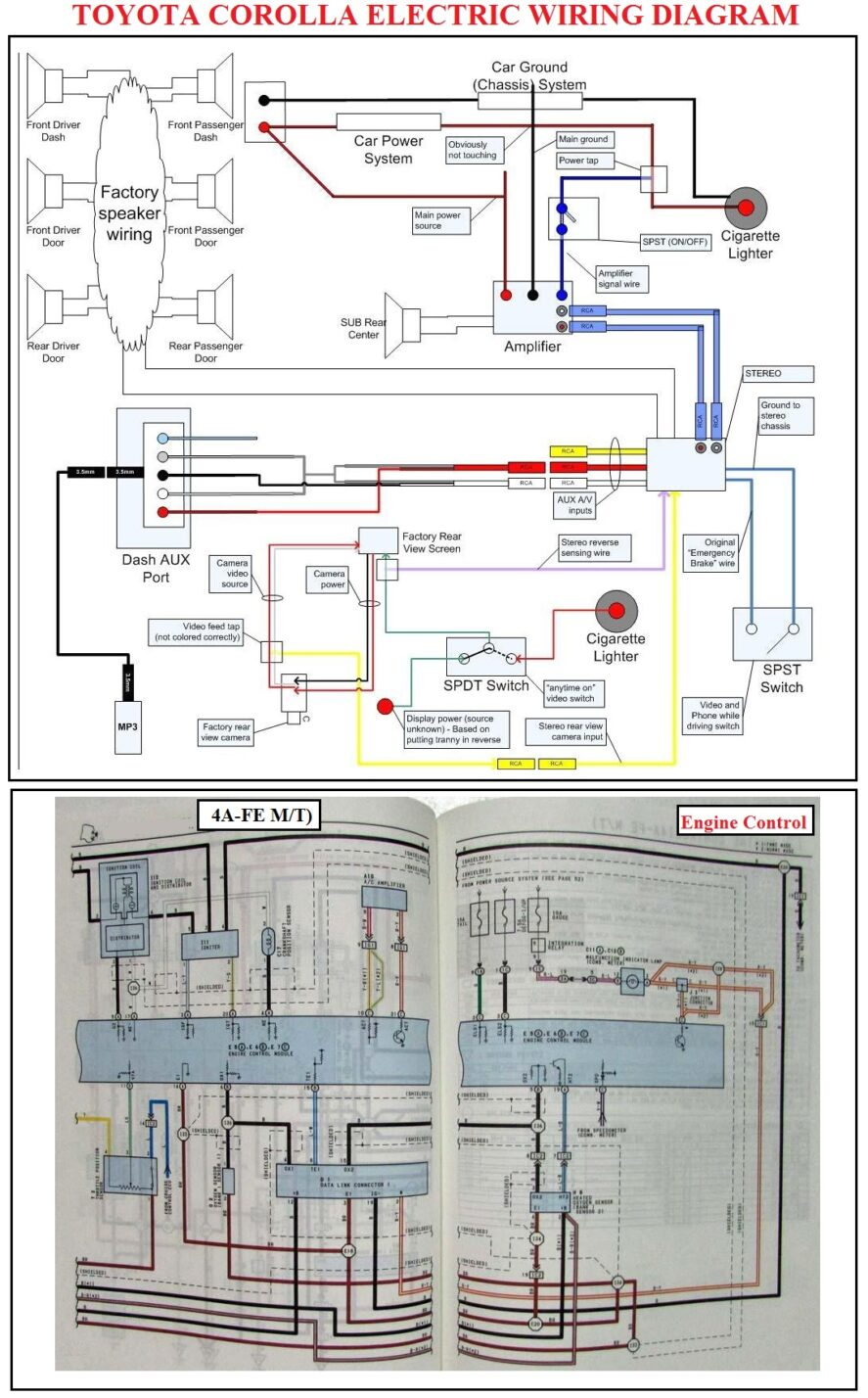 Toyota Corolla Wiring Diagram | Car ConstructionCAR ANATOMY