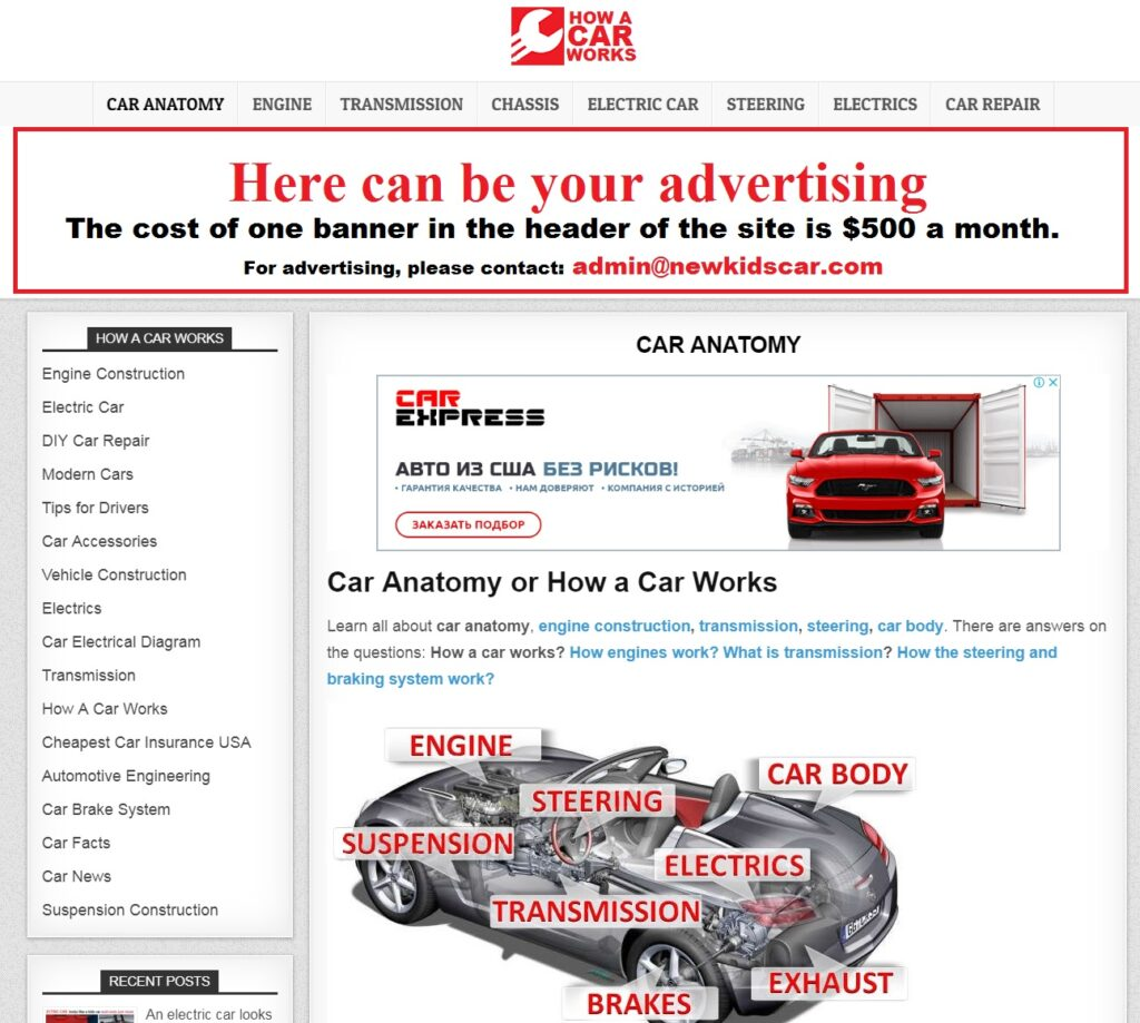 Banner Ads Cost
