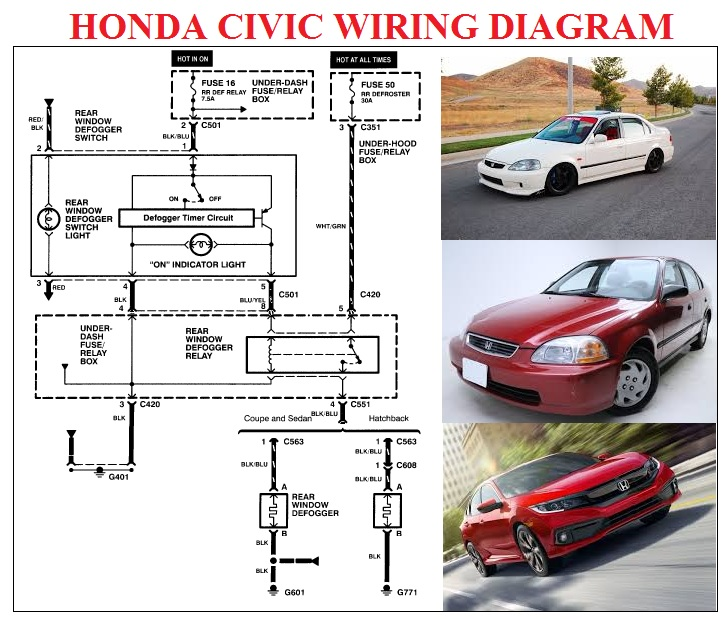 Honda Civic Wiring Diagram | Car ConstructionCAR ANATOMY