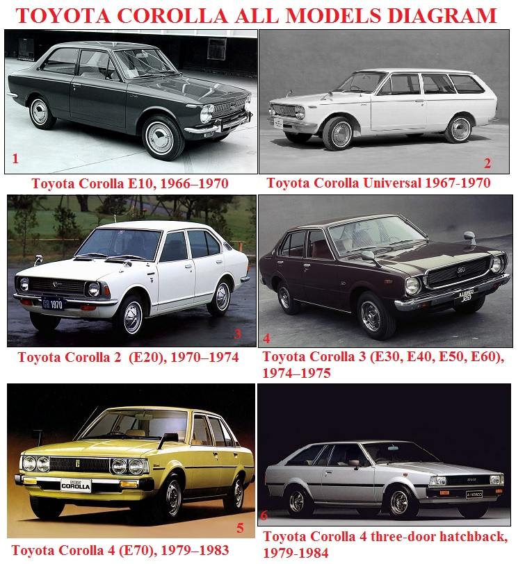 Toyota Corolla All Models
