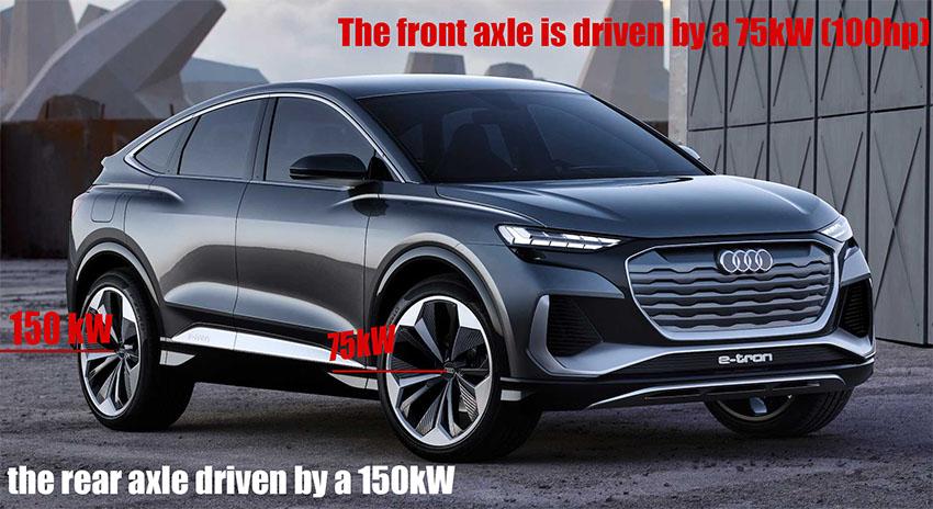 Electric Crossover Audi Q4