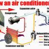 Car Air Conditioner Refill DIY